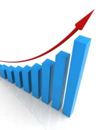Business Growth Profit Objectives Goals